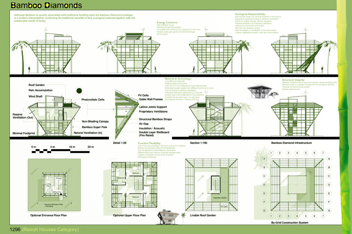 Bamboo Living International Bamboo Building Design Exhibits